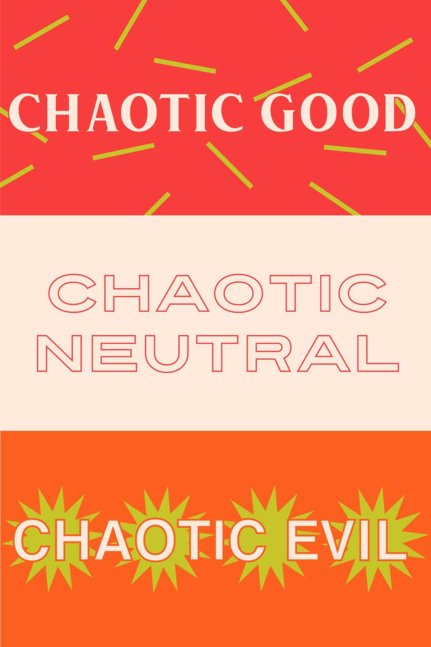 Chaos Zodiac